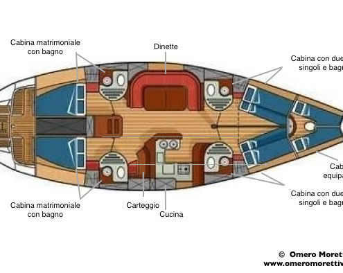 week end in barca a vela Freya
